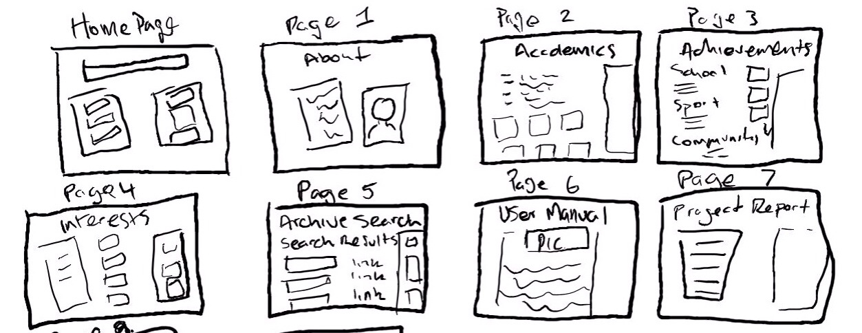 What is Story Board Building? u2013 Cogzidel Technologies - what is storyboard