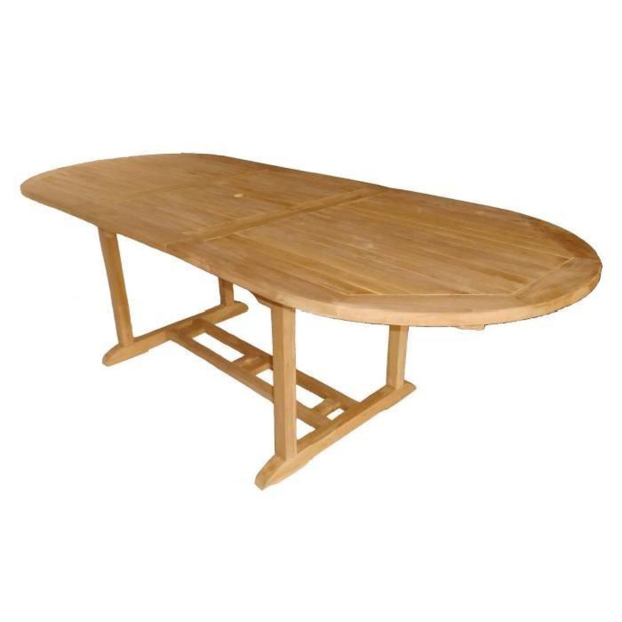 Table De Jardin Extensible Pas Cher | 15 Minimaliste Table De Salle ...