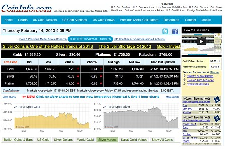 CoinInfo Now Offering NEW interactive Precious Metals Tables and