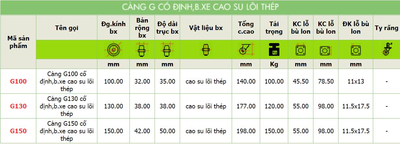 Thông số kỹ thuật của sản phẩm Càng G cố định, bánh xe cao su lõi thép