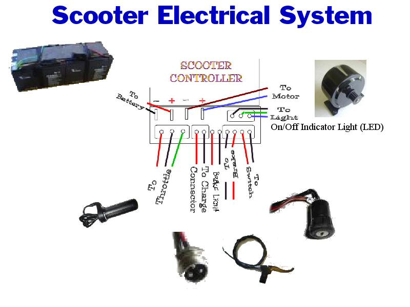 Ricardo Scooter Wiring Schematic | mwb-online.co on
