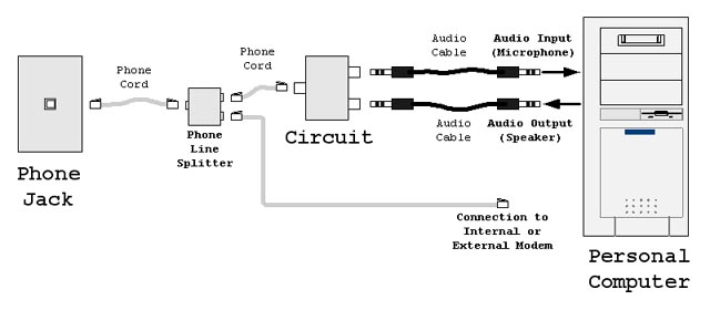 phone to sound card circuit schematic diagram