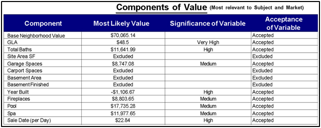 Collateral Valuation Report Collateral Valuation Report