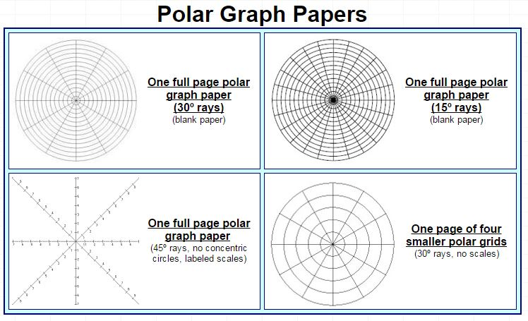 Polar Coordinates u2013 Resources Mathematics, Learning and Technology - polar graph paper