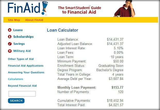 How I Paid Off $14,431 in Student Loans (Before Graduating)