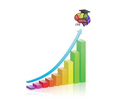 Test-Scores-Graph