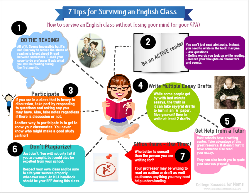 7 Tips for Surviving an English Class \u2013 College Success for Moms