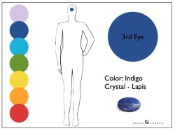 Small Of What Color Is Indigo