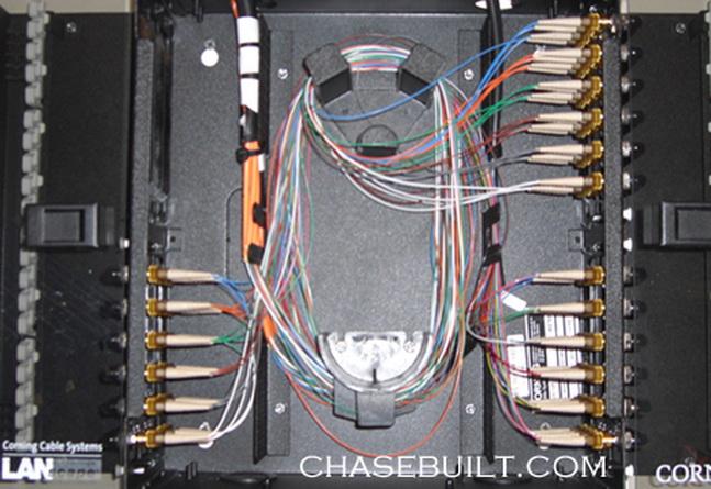 Fiber Optic - Colorado Fiber Optic Installation Termination Testing