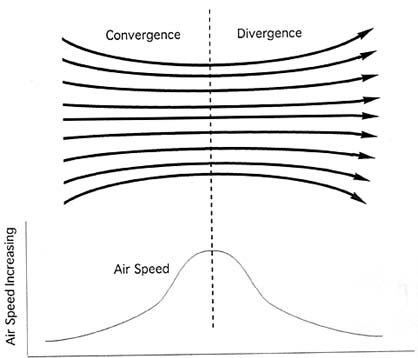wind energy power plant diagram