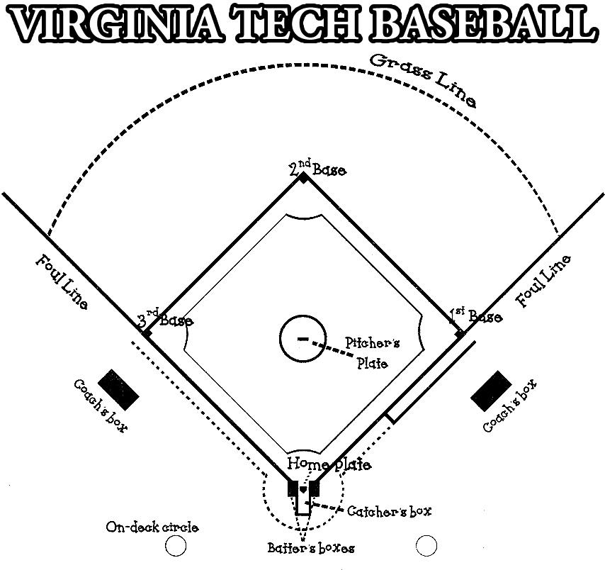 Baseball Field Template Printable  Charming Baseball Field Template - baseball field template