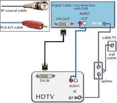 Vga Cable Pinout Diagram Wiring Diagram
