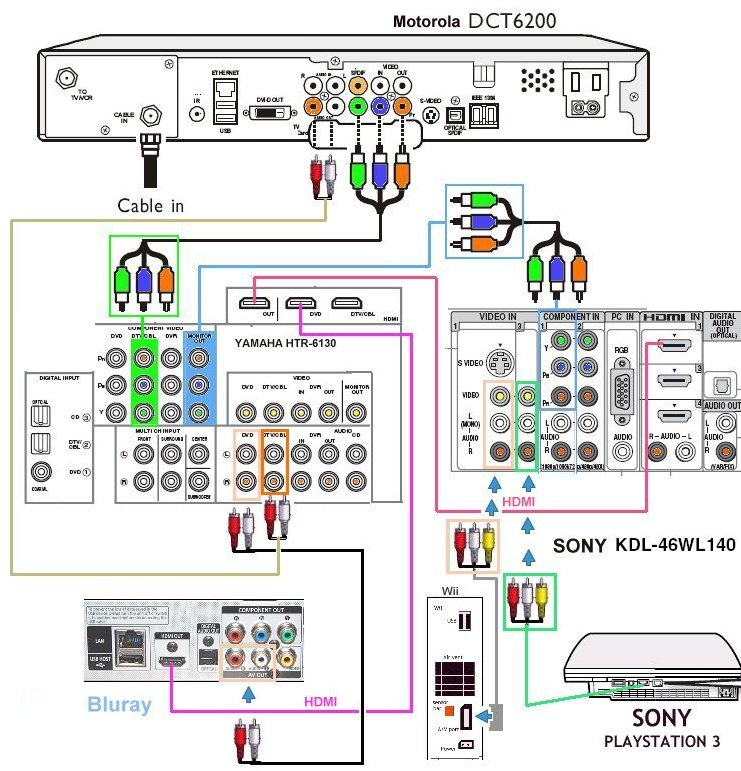 wiring diagram for xfinity x1 system xfinity x1 cable