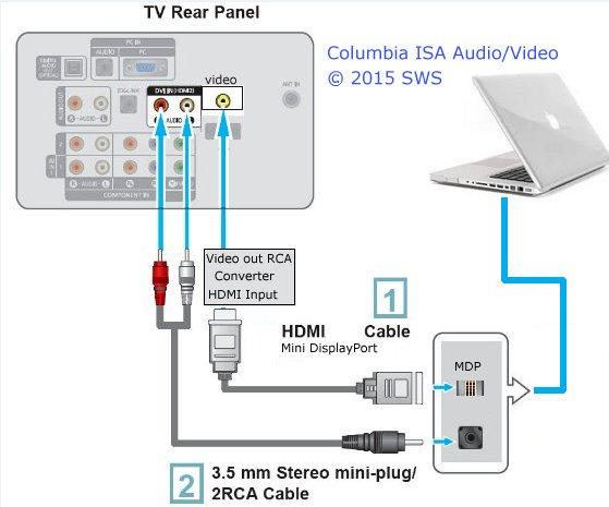 Apple Tv Diagram - Njawwajwiitimmarshallinfo \u2022