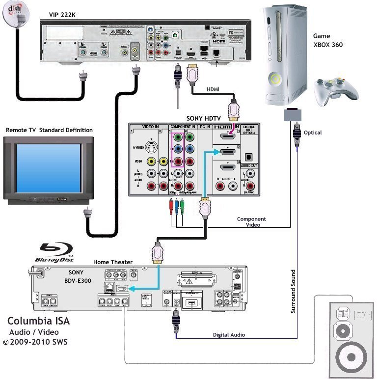 Xbox Wiring Diagrams Wiring Diagram