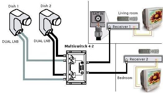 Lnb Wiring Diagram Wiring Diagram