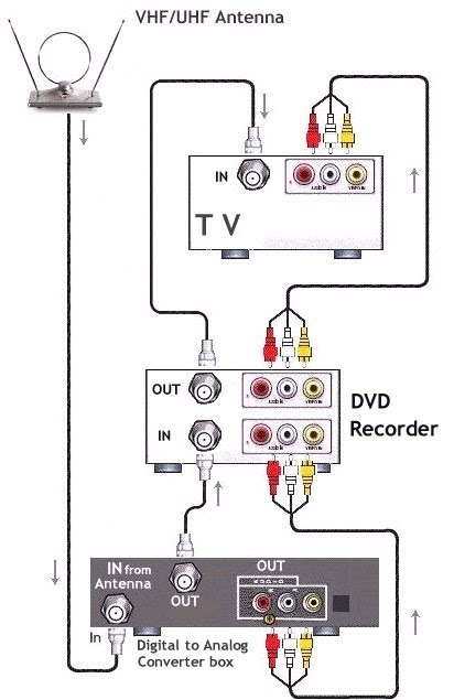 charter cable wiring diagrams