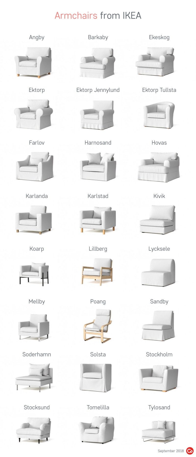 Ikea Solsta Bettsofa Deutschland Replacement Ikea Sofa Covers For Discontinued Ikea Couch Models