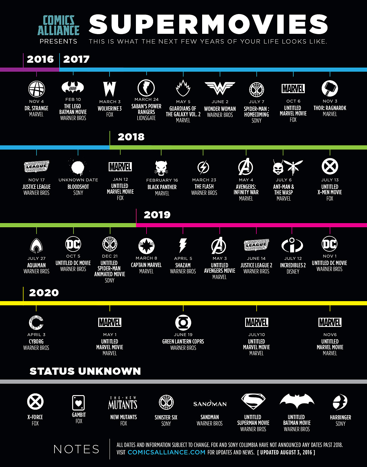 How Was The Calendar Created Universe Illuminati Marvel Universe Wiki The Definitive Online Comicsalliance Presents The Supermovies Infographic