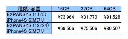 EXPANSYS_価格.jpg