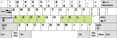 QWERTY_keyboard_layout