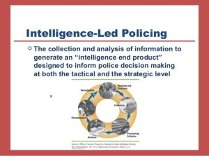 intelligence-led-policing