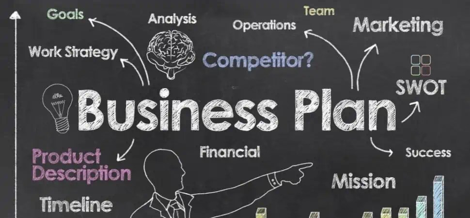 The Right Way to Write a Business Plan - Commercial Loan Broker - how to write financial plan in business