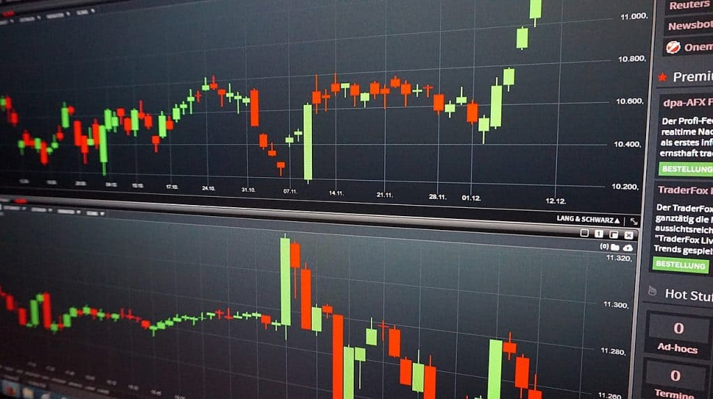 Commodity The Easy Way To Start Commodity Trading Today