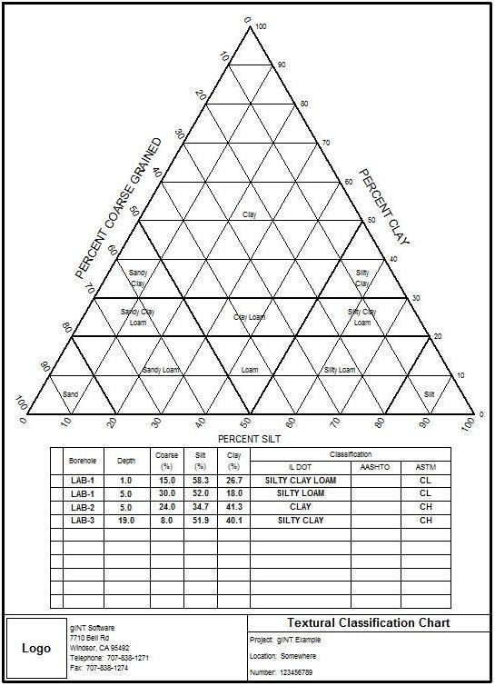wiki ternary diagram