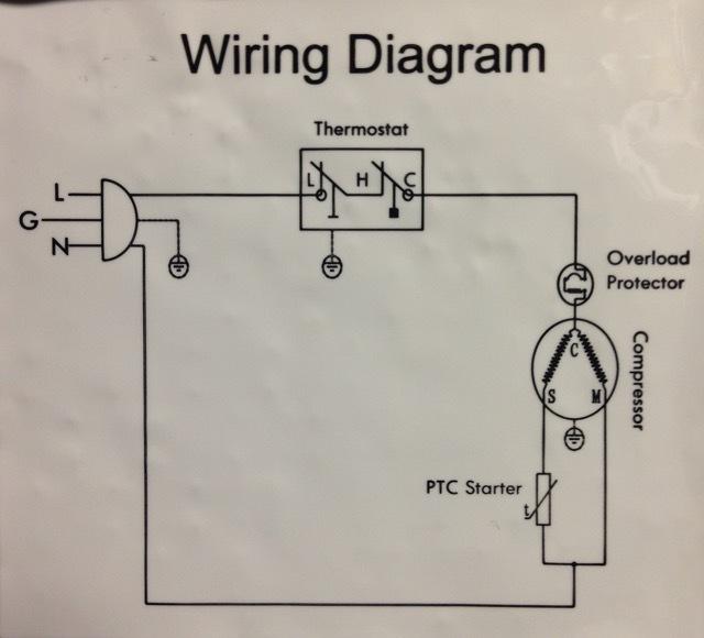 Fermentation Chamber and Control Panel Build - fridge-build - BrewPi