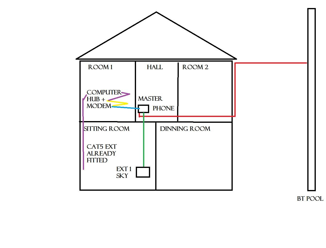 telephone rj11 splitter wiring diagram