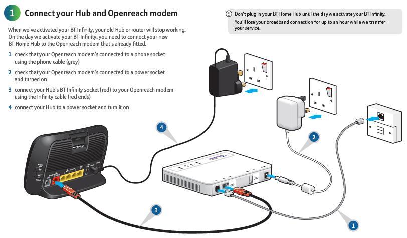 bt home hub 5 wiring diagram