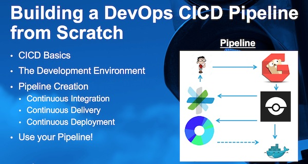 Get Started with CICD - Cisco Community - cicd