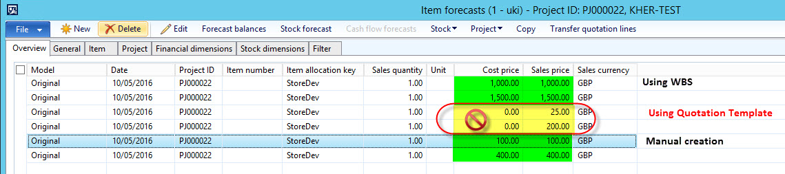 Cost price is not transferred to project item forecast using Project