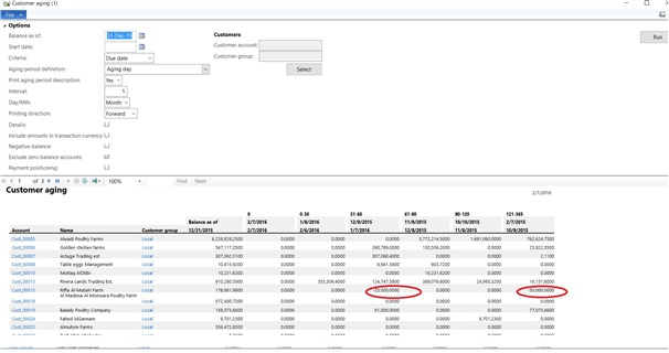 Negative Value in Customer Aging report in Account Receivable