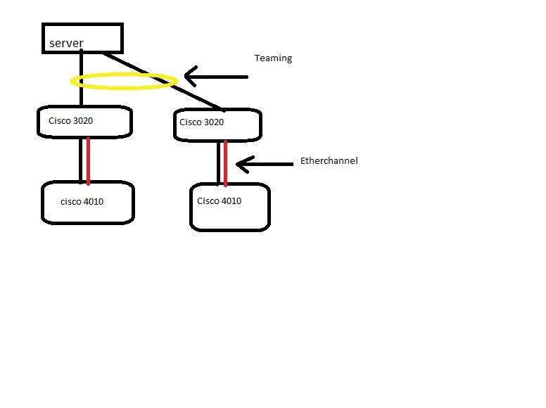 hp blade enclosure diagram