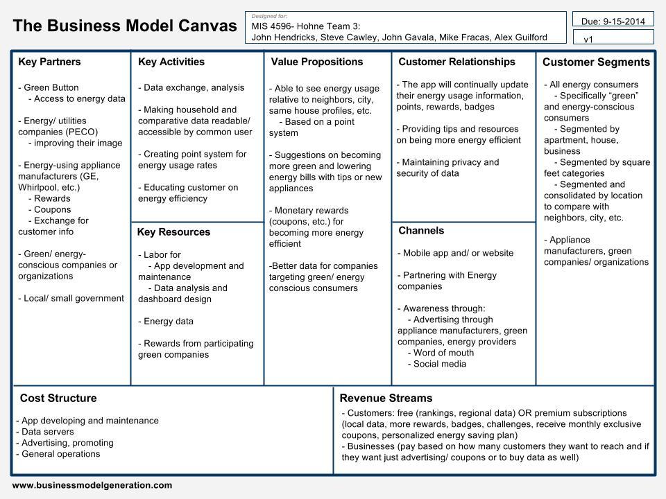 Business Model Canvas \u2013 ZAP \u2013 Fall 14 MIS Capstone Project
