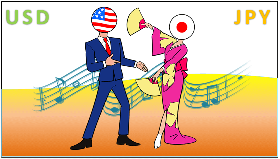 USDJPY Forex Trading Strategies May 2016 - Mr. USD and Ms. Japanese Yen Dancing on the Forex Dance Floor