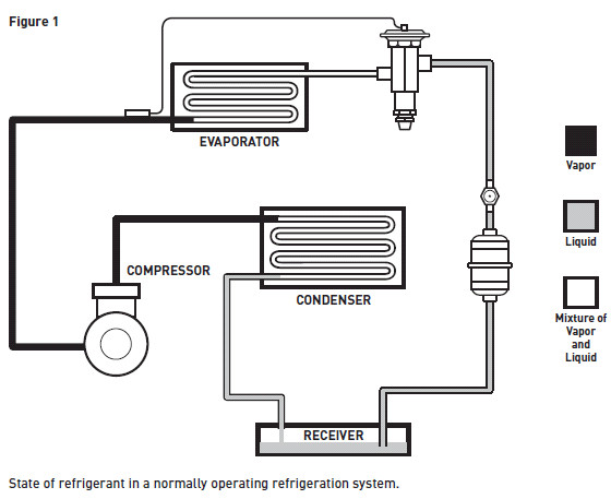 hvac compressor diagram