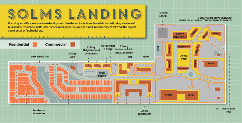 Here\u0027s what\u0027s coming to $250M Solms Landing development in New