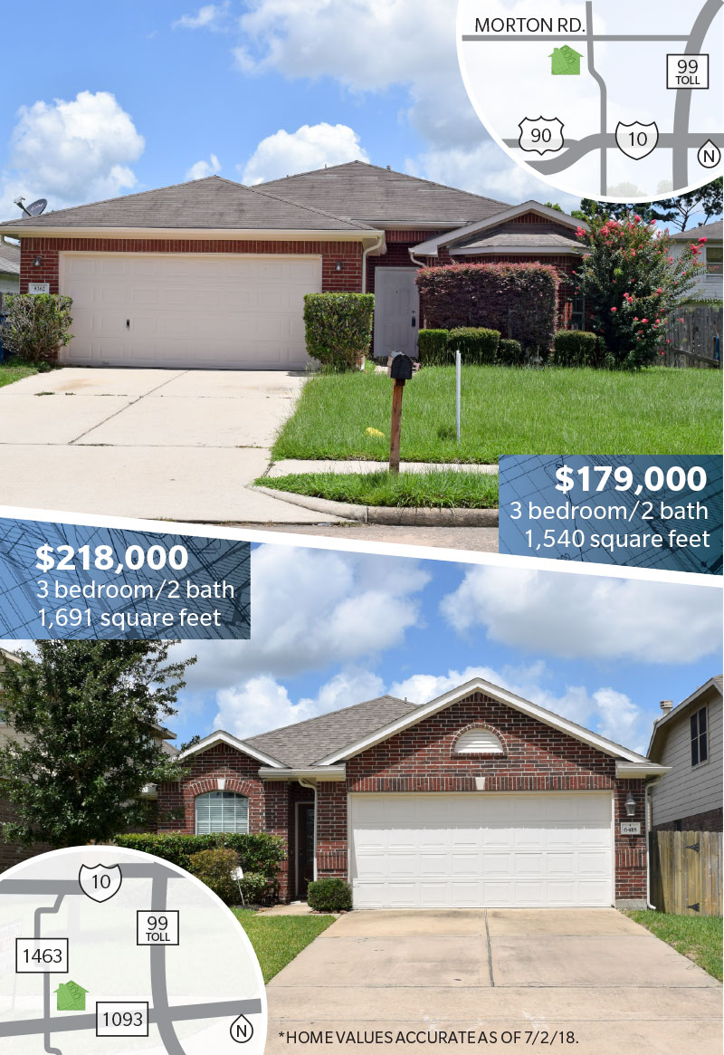 Katy Home Real Estate Experts Katy Starter Home Market Challenging For