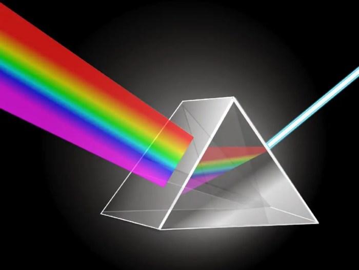 La luz a traves de un prisma refleja todos los colores que la componen