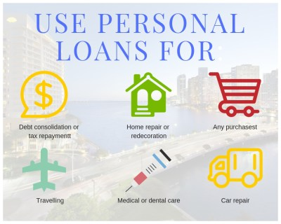 Bad Credit Personal Loans from Direct Lenders - Rates & Reviews Jun 2019 | COMPACOM – Compare ...