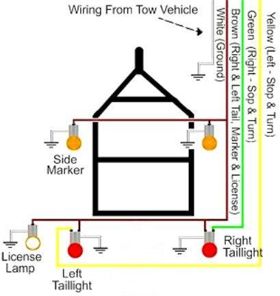 Trailer Tail Light Diagram - Carbonvotemuditblog \u2022