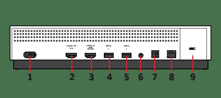 xbox 360 inside diagram xbox 360 slim motherboard