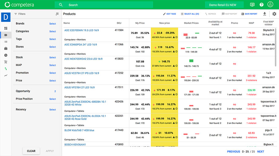 How to choose Price Tracking Software for a Price Manager