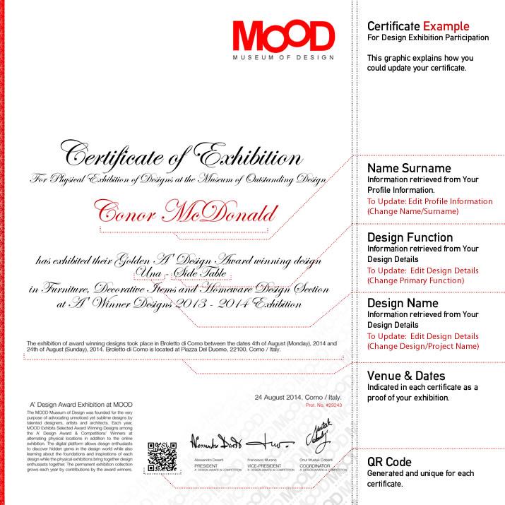 A\u0027 Design Award and Competition - Winners\u0027 Certificate - design of certificate of participation