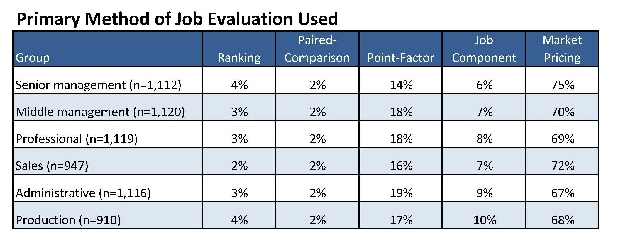 Ohio Teacher Evaluation System Otes Training Workbook Image Gallery Evaluation Chart