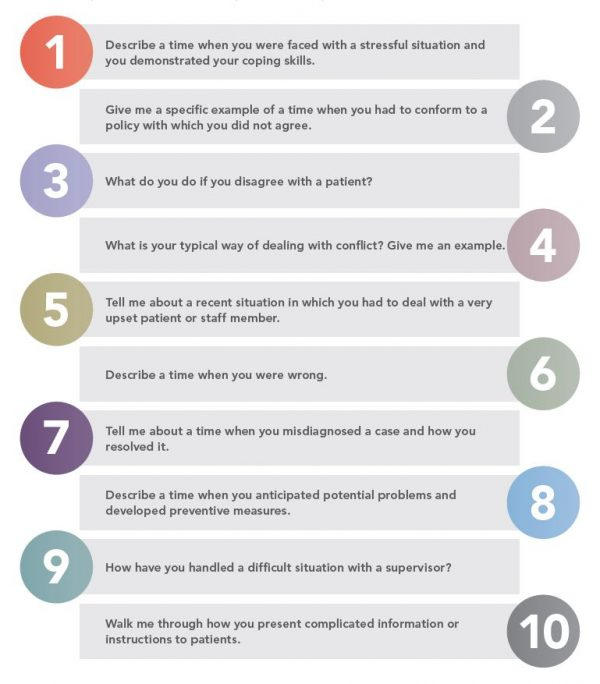 10 behavioral interview questions to ask physicians