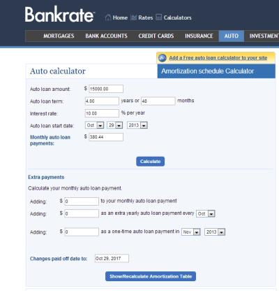 amortization table bankrate | Brokeasshome.com